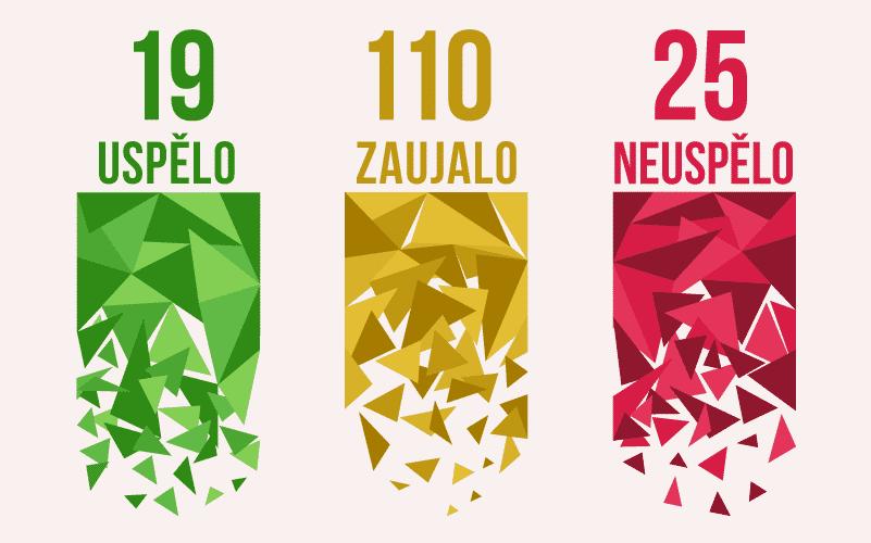 Tovaryši kalamáře 2018: výsledky